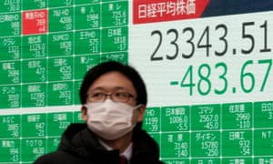 China Coronavirus causing major panic in stock markets