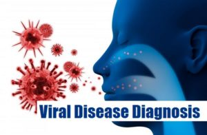 Viral Disease Diagnosis Market