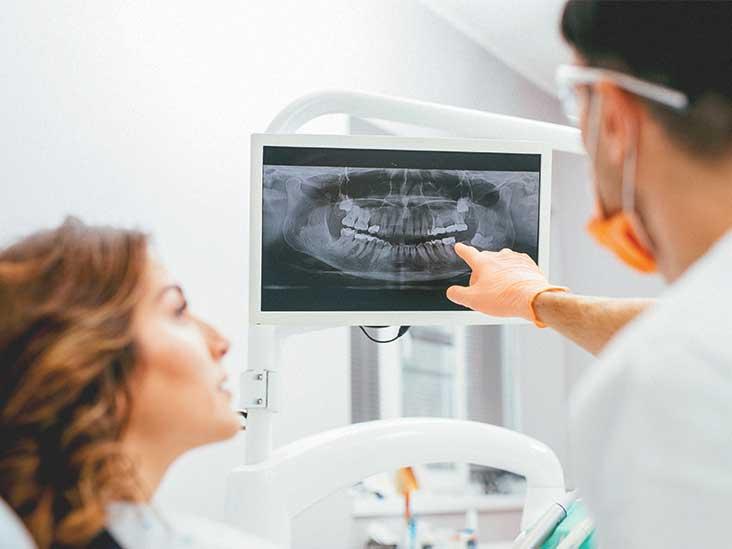 Dental Imaging Devices Market
